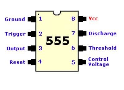 555 TIMER ic PIN DIAGRAM