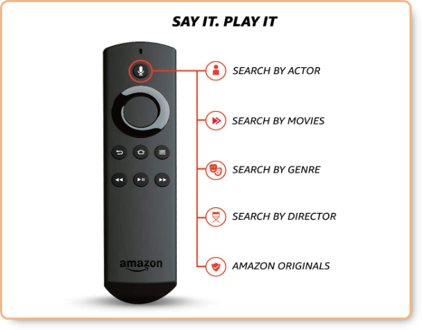 2018-11-21_23h00_13Amazon Fire Tv Stick kya hai? Use, Settings and Features