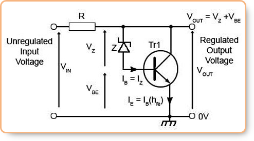 shunt voltage regulator